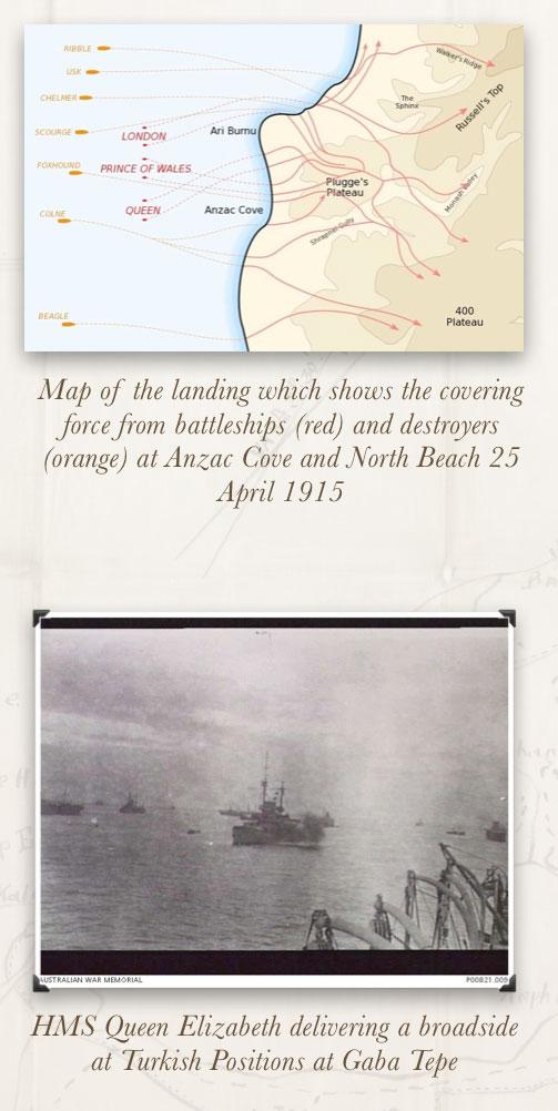 Gallipoli Landing - Map